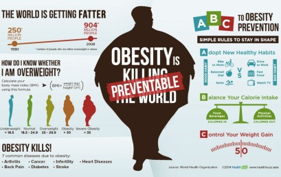 6 Ways to Prevent Obesity